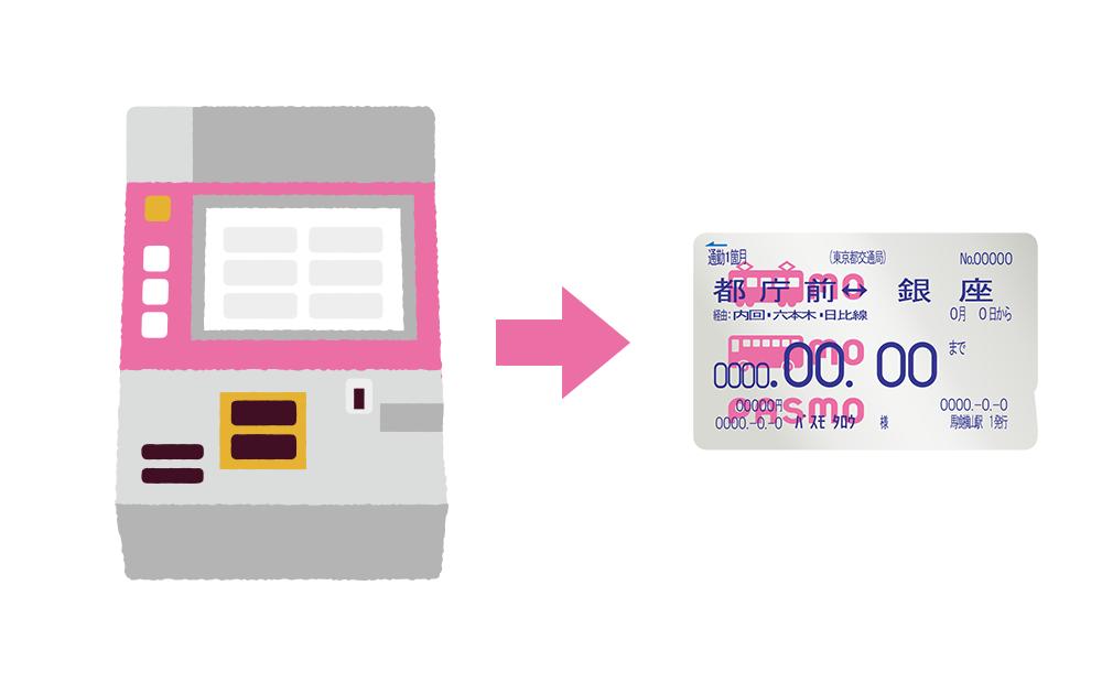 PASMO鉄道定期券のご購入|PASMO(パスモ)